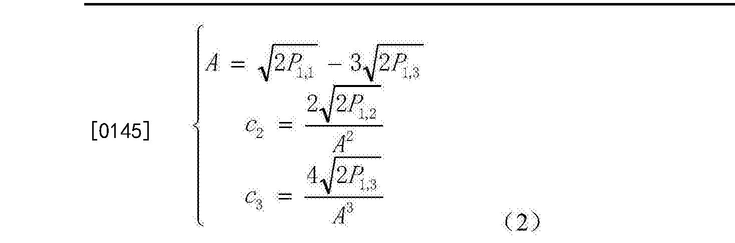 Figure CN106161125AD00171