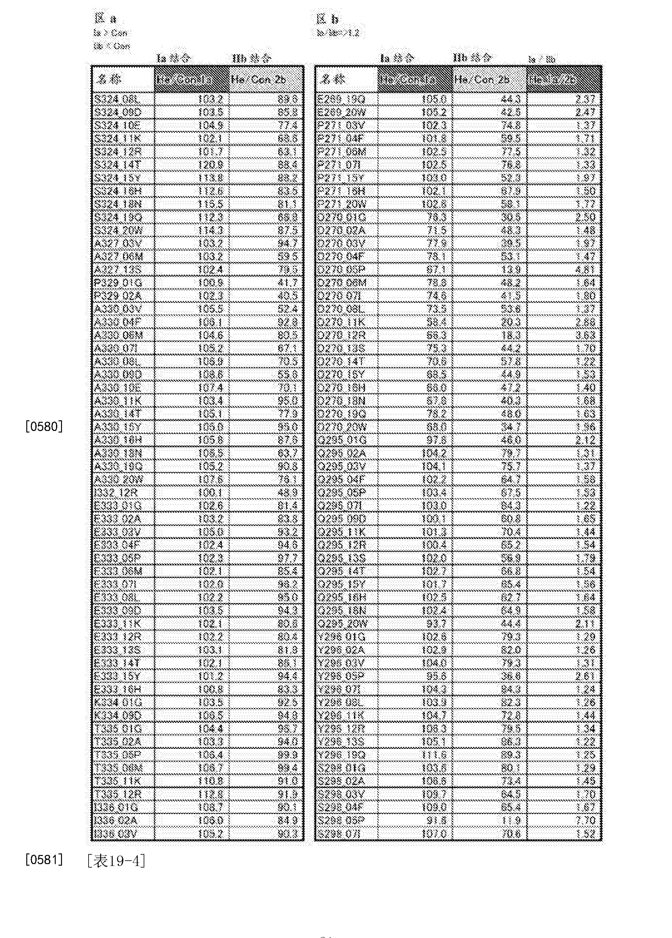Figure CN105102618BD00911