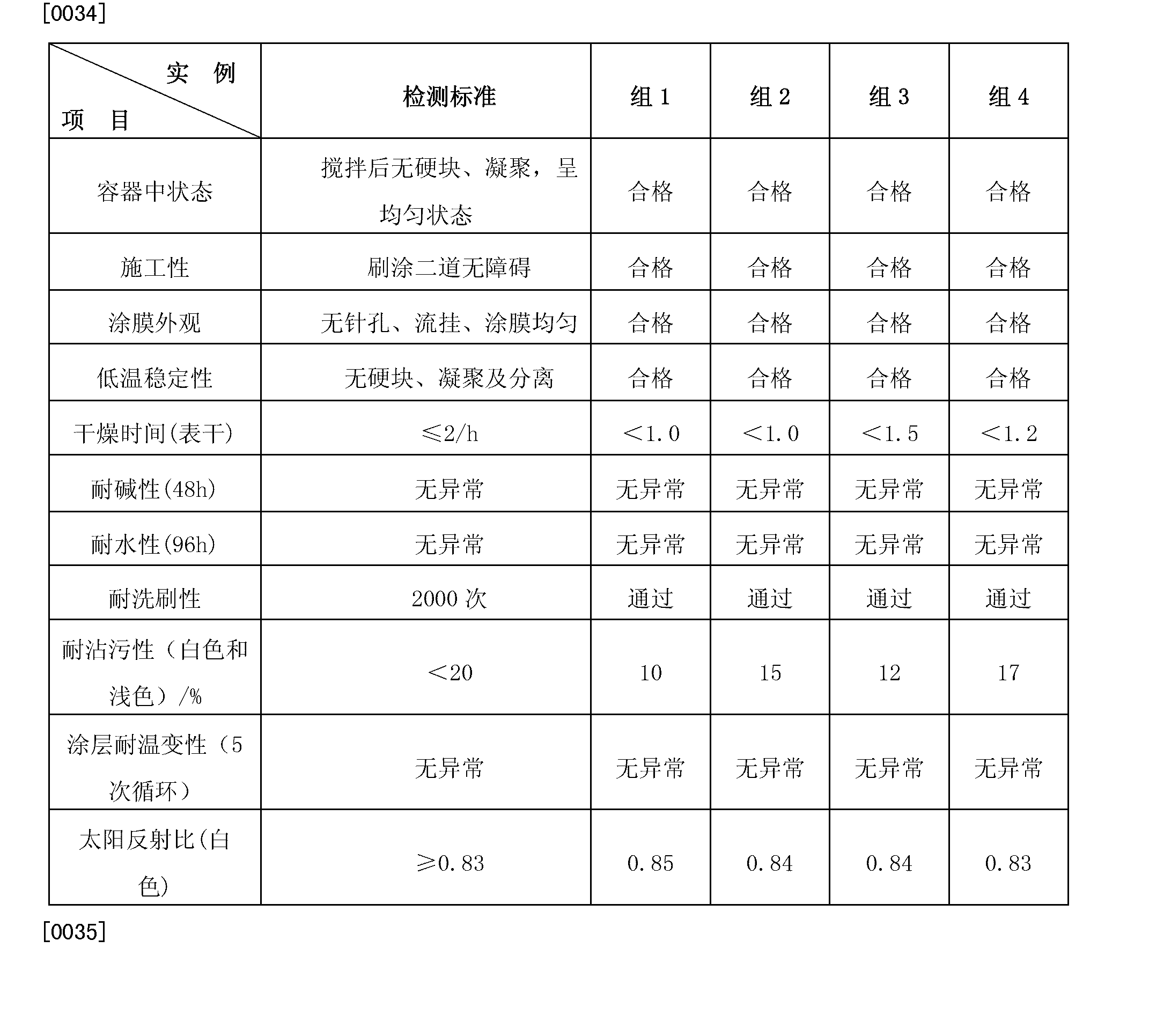 Figure CN101735700BD00081