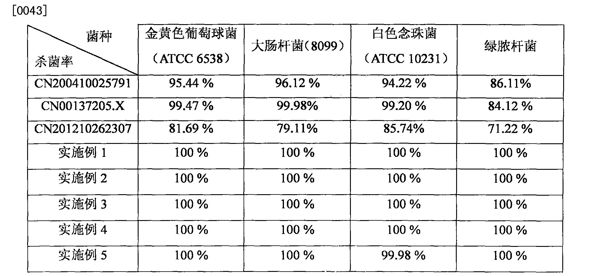 Figure CN106540305AD00061