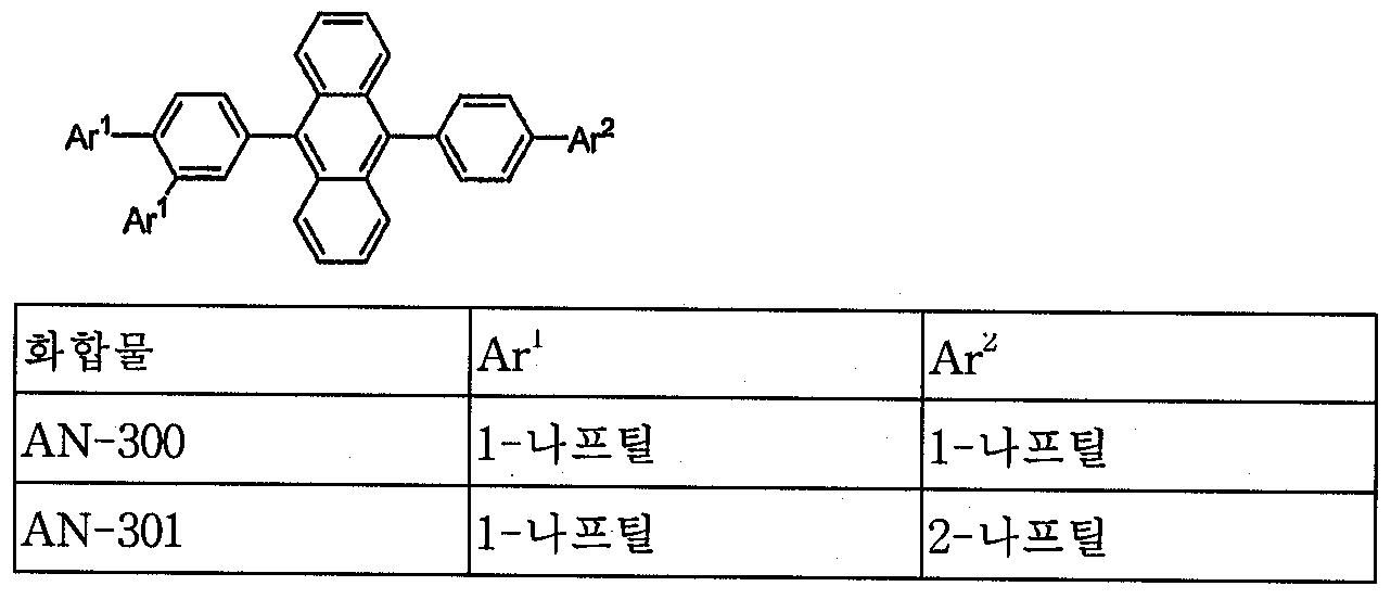 Figure 112006030372375-pct00020