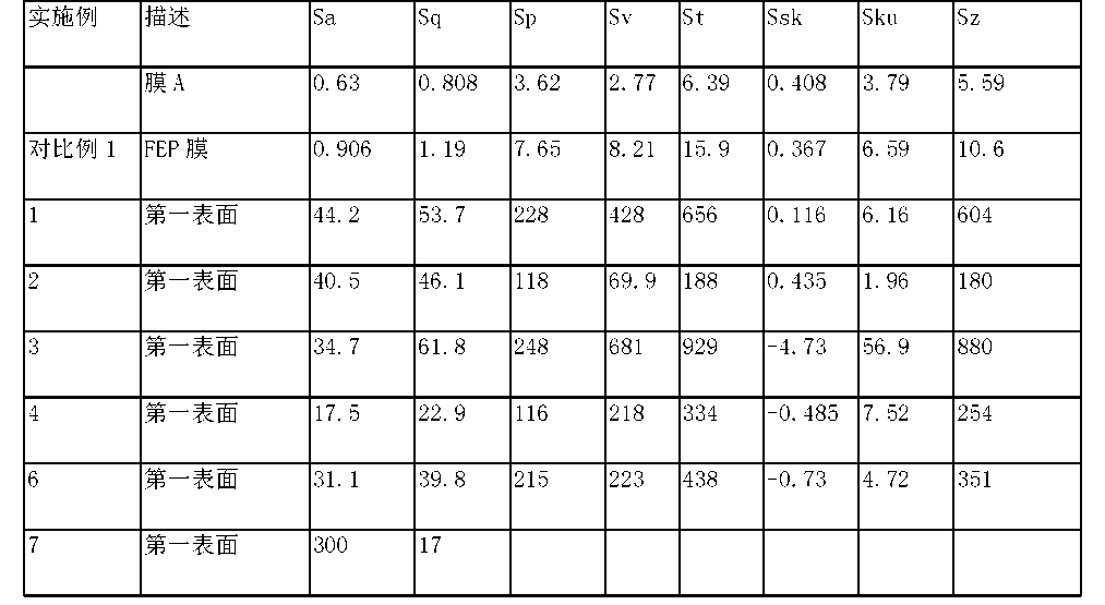 Figure CN103180035BD00161