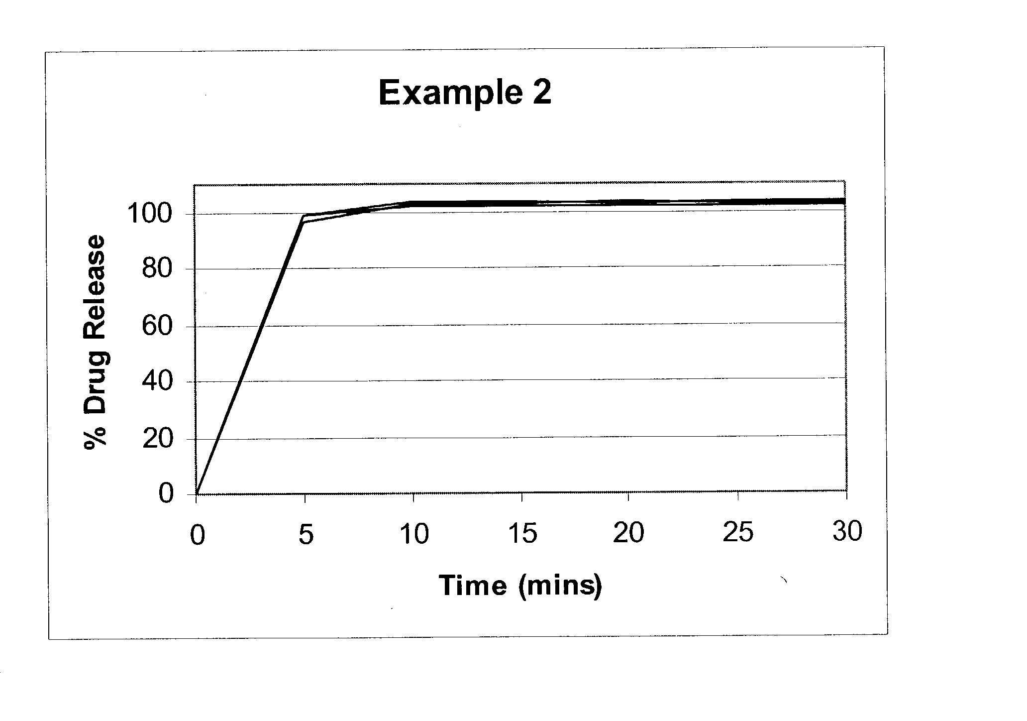 Figure US20030175355A1-20030918-P00002