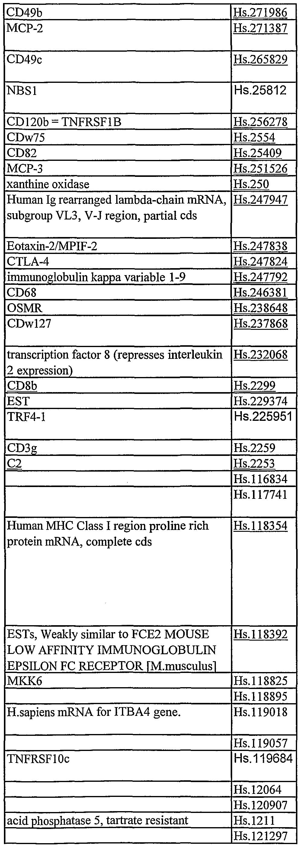 diagnoseschlüssel b34 9 g