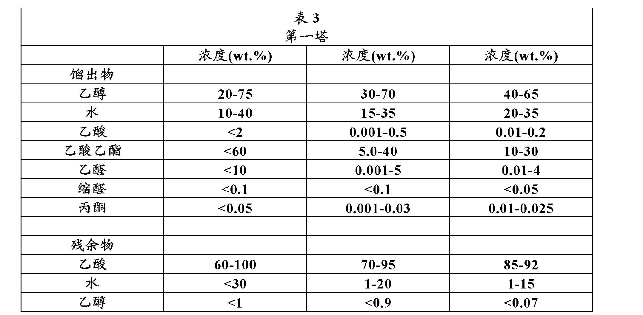 Figure CN102414151BD00131