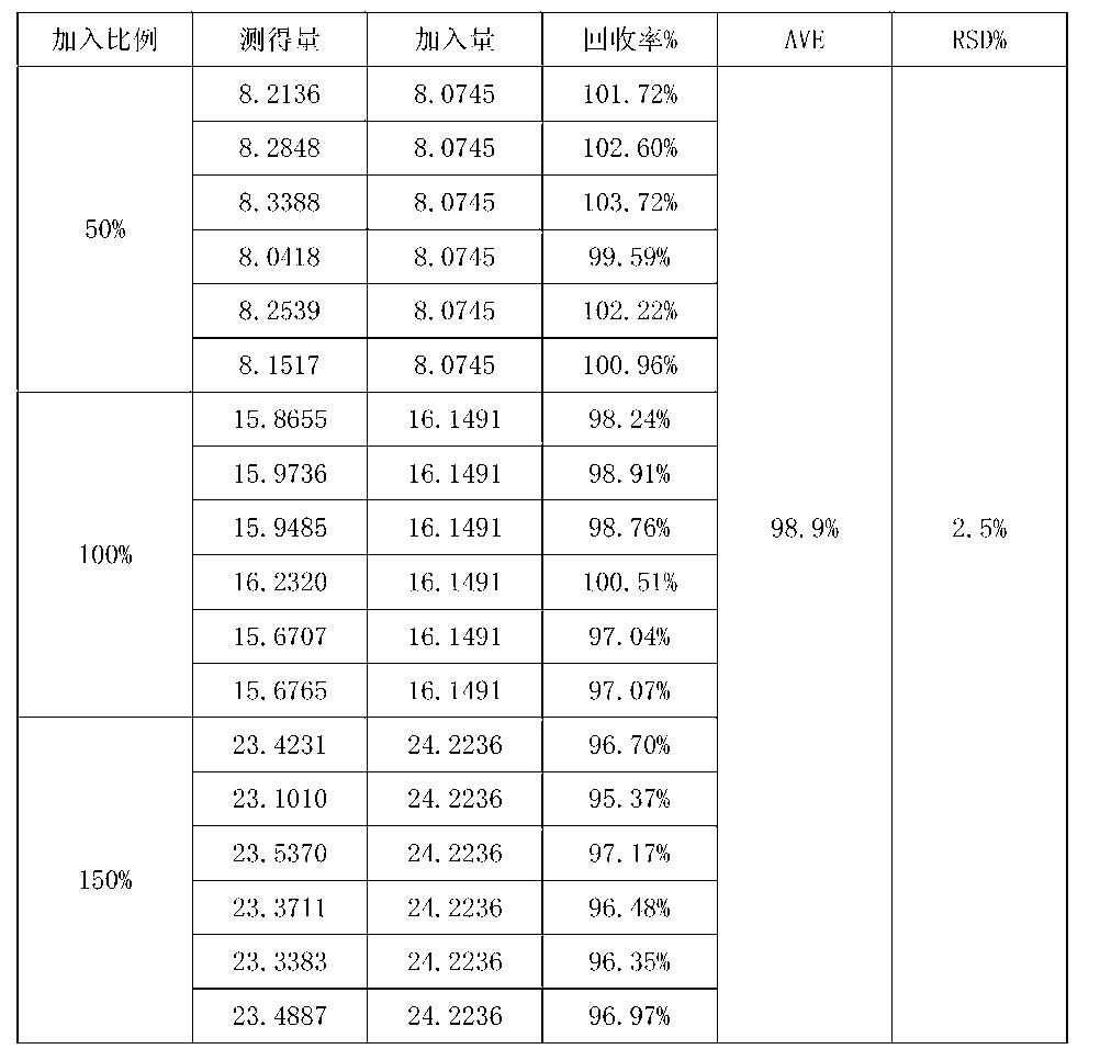 Figure CN104459004AD00192