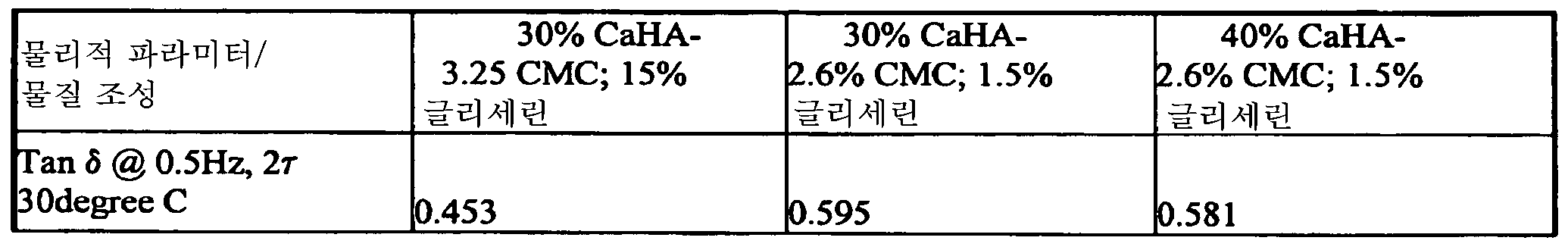 Figure 112014125807406-pat00004