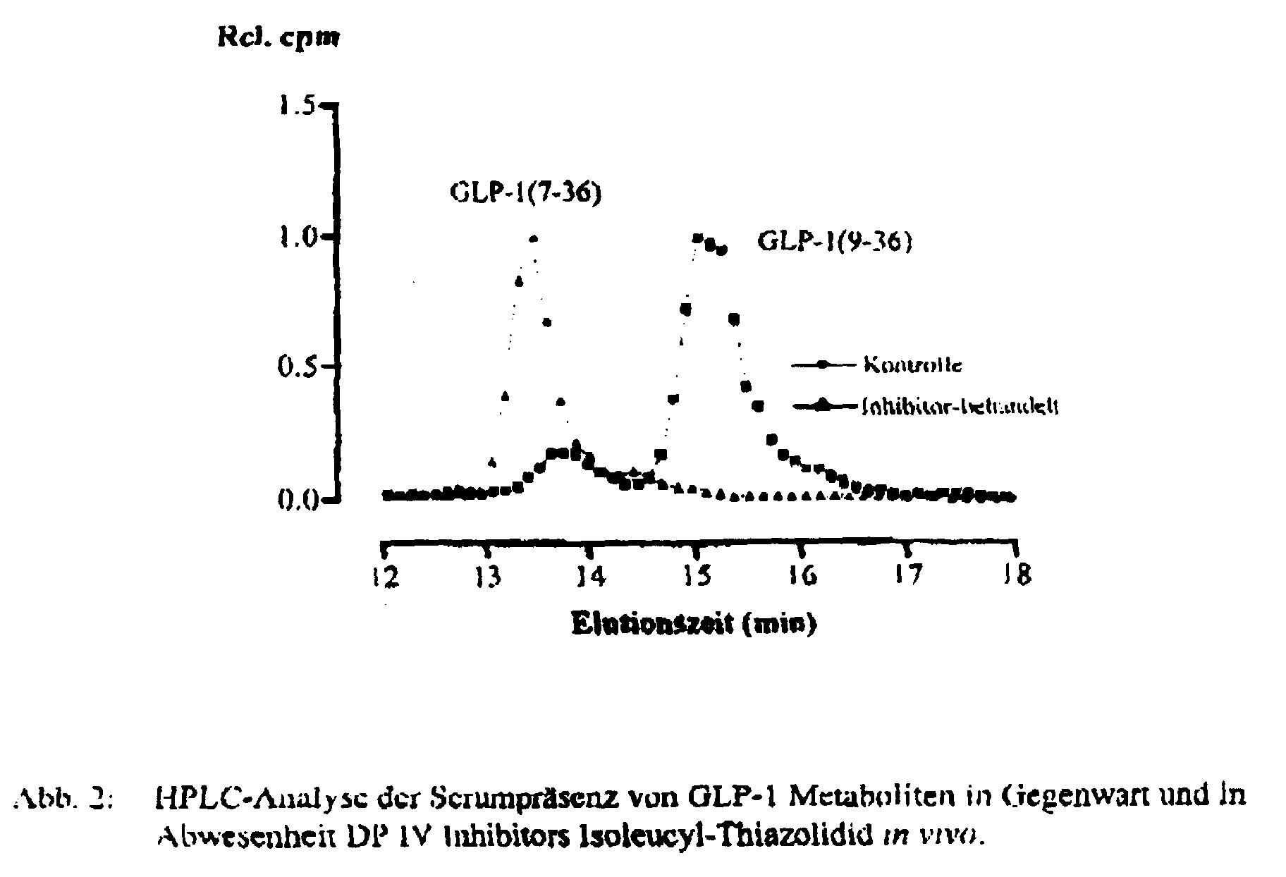 nitrofurantoin sigma