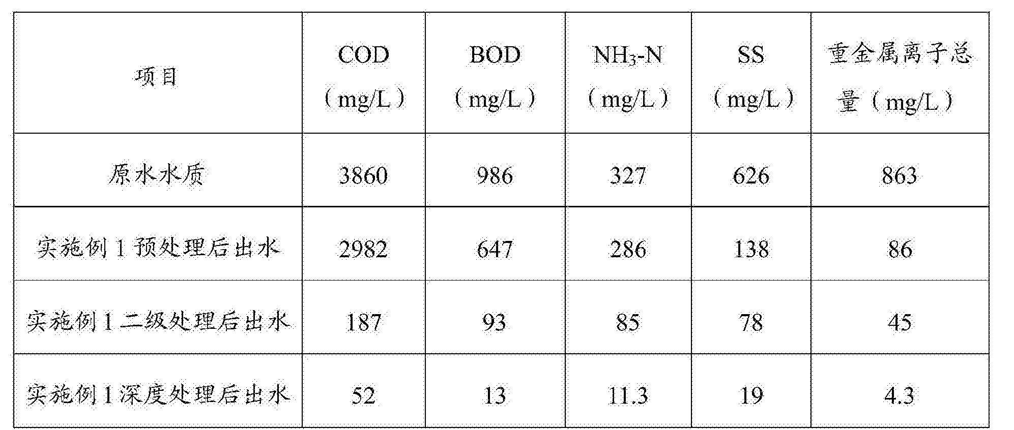 Figure CN108793595AD00091