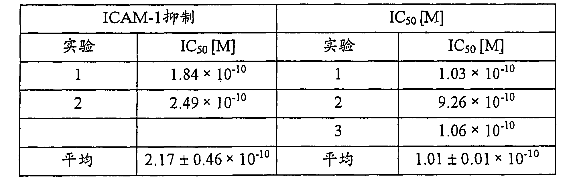 Figure CN1935260BD00381