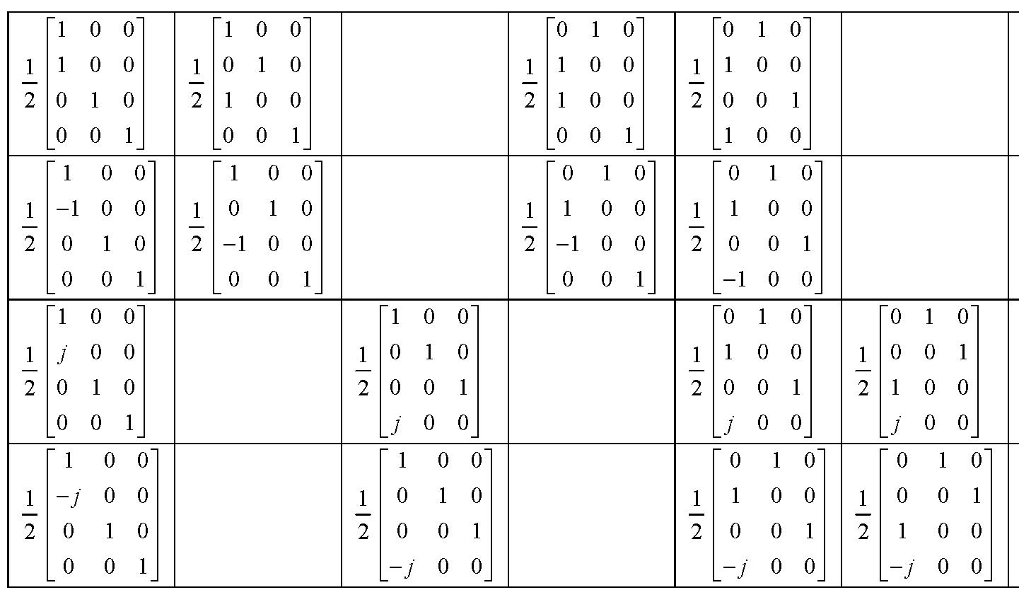 Figure 112010009825391-pat01162