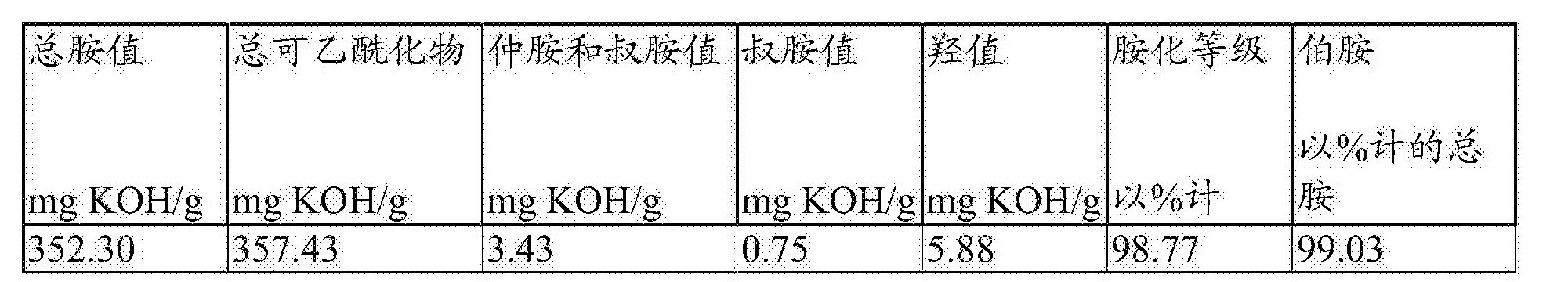 Figure CN105492587BD00381
