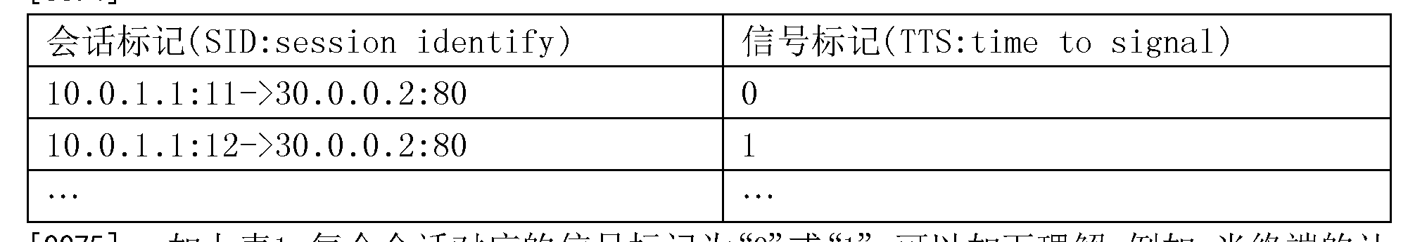 Figure CN105939401AD00081