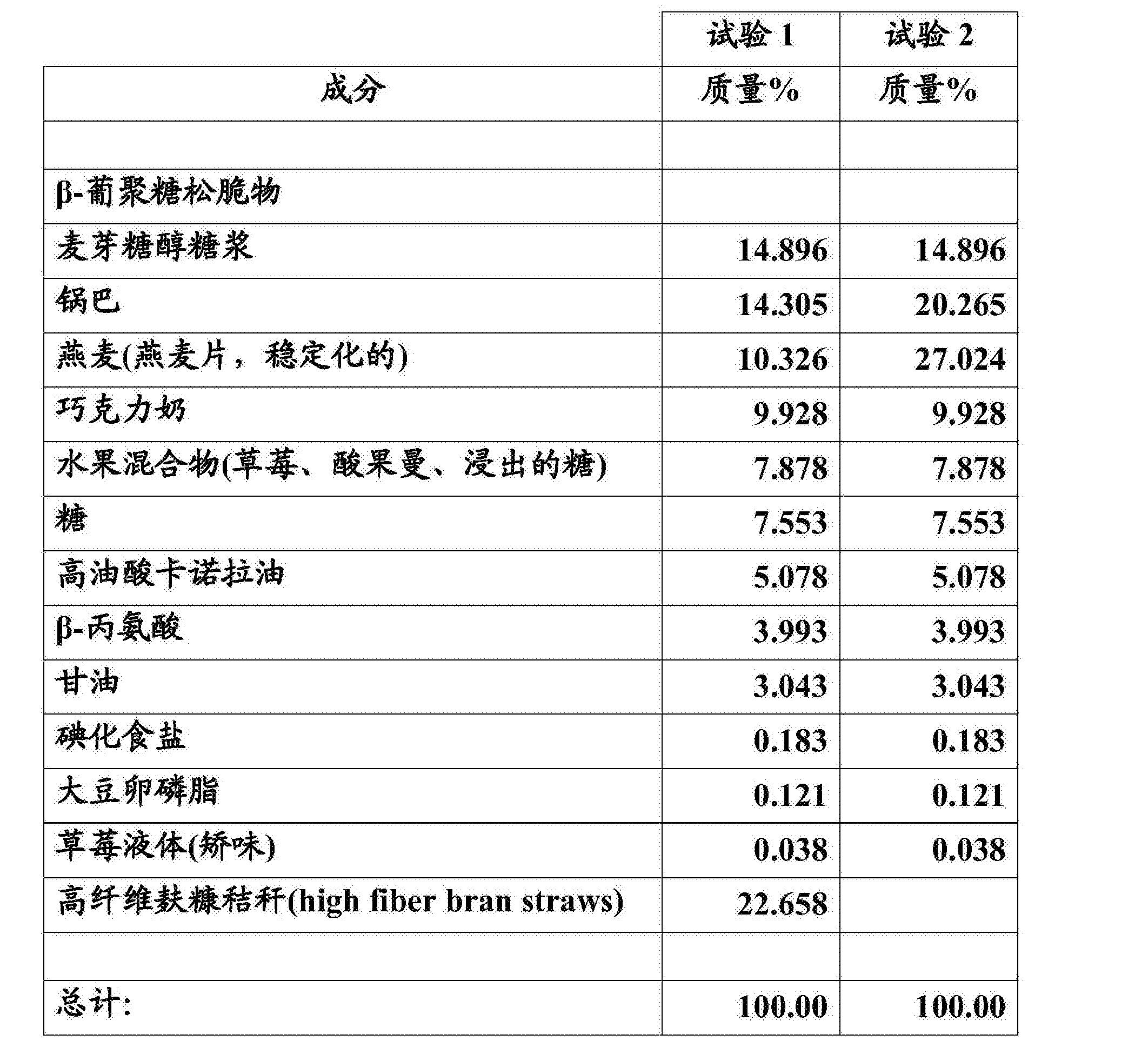 Figure CN105725174AD00211