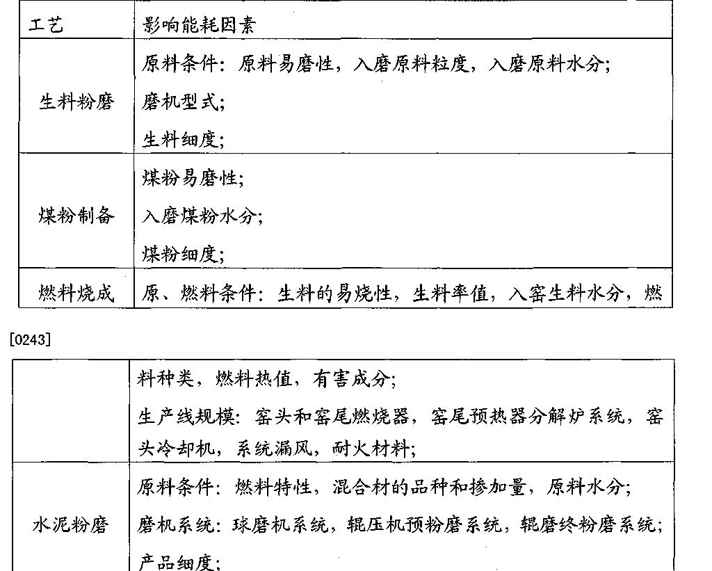 Figure CN103092171BD00171