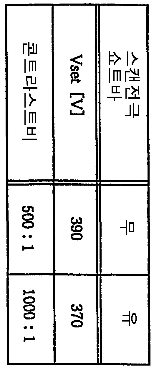 Figure 112008020582144-pat00196