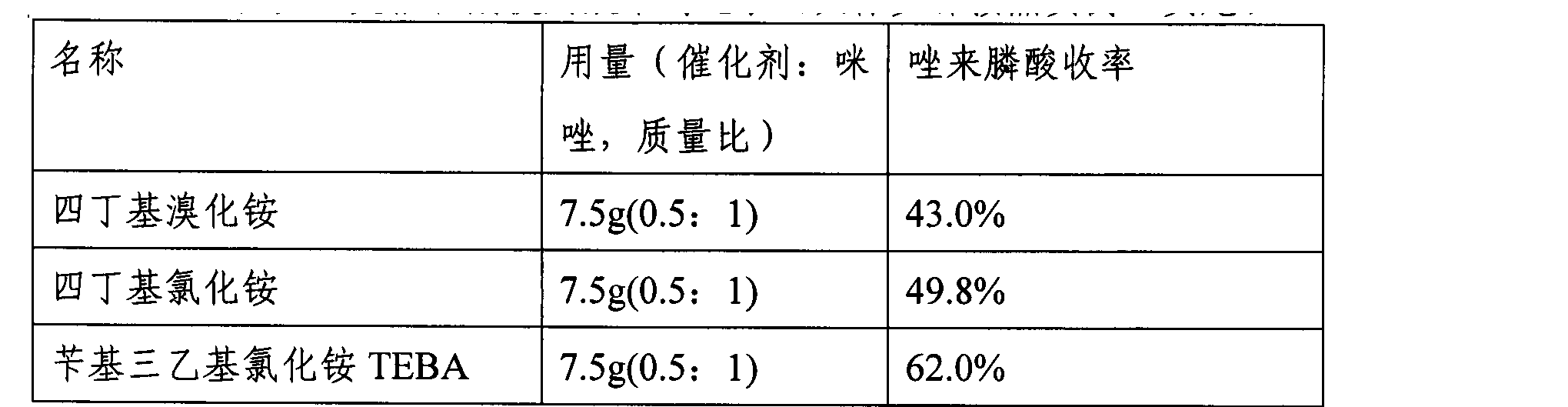 Figure CN102070668BD00071
