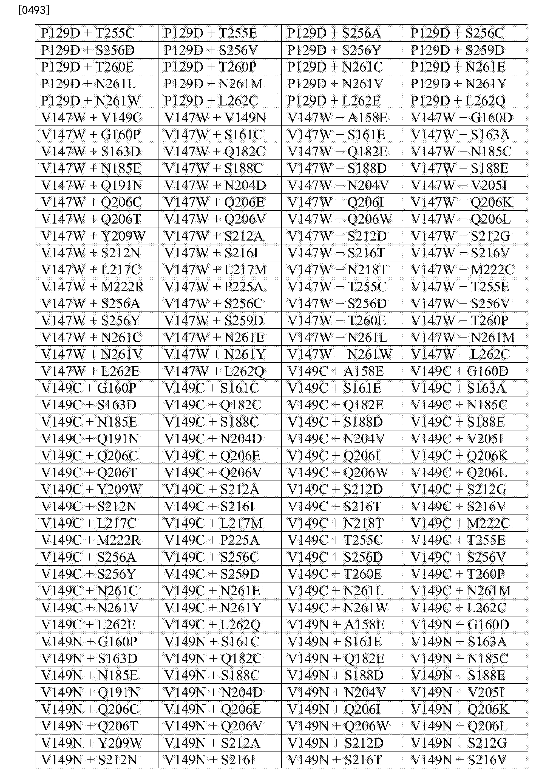 Figure CN106661566AD00741