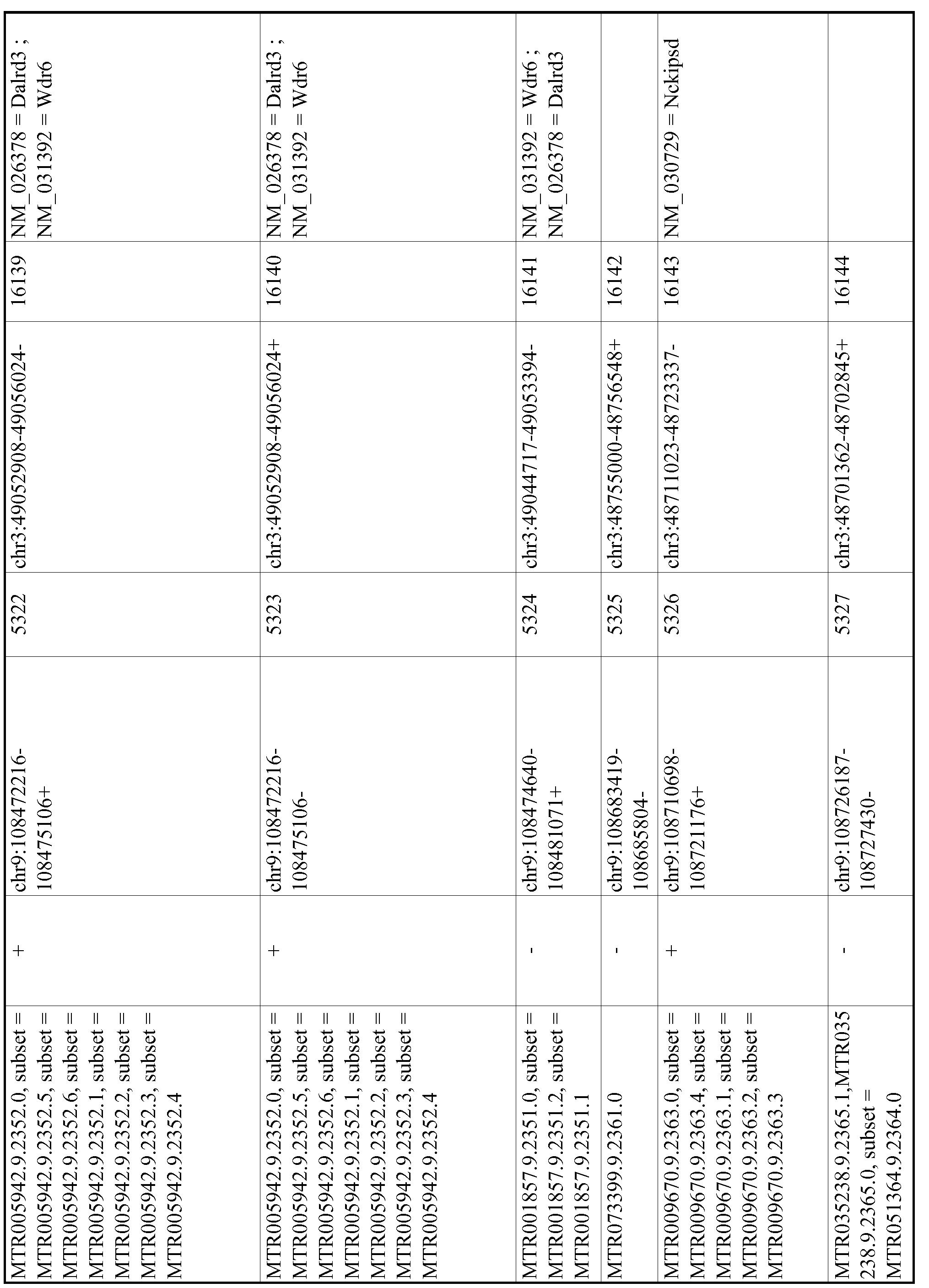 Figure imgf000963_0001