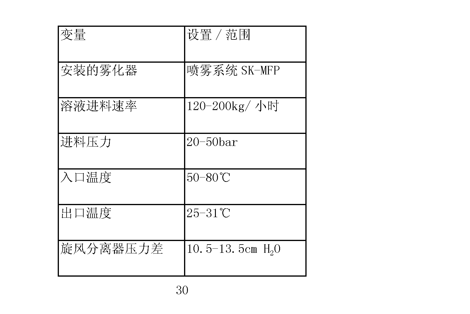 Figure CN103272234AD00301