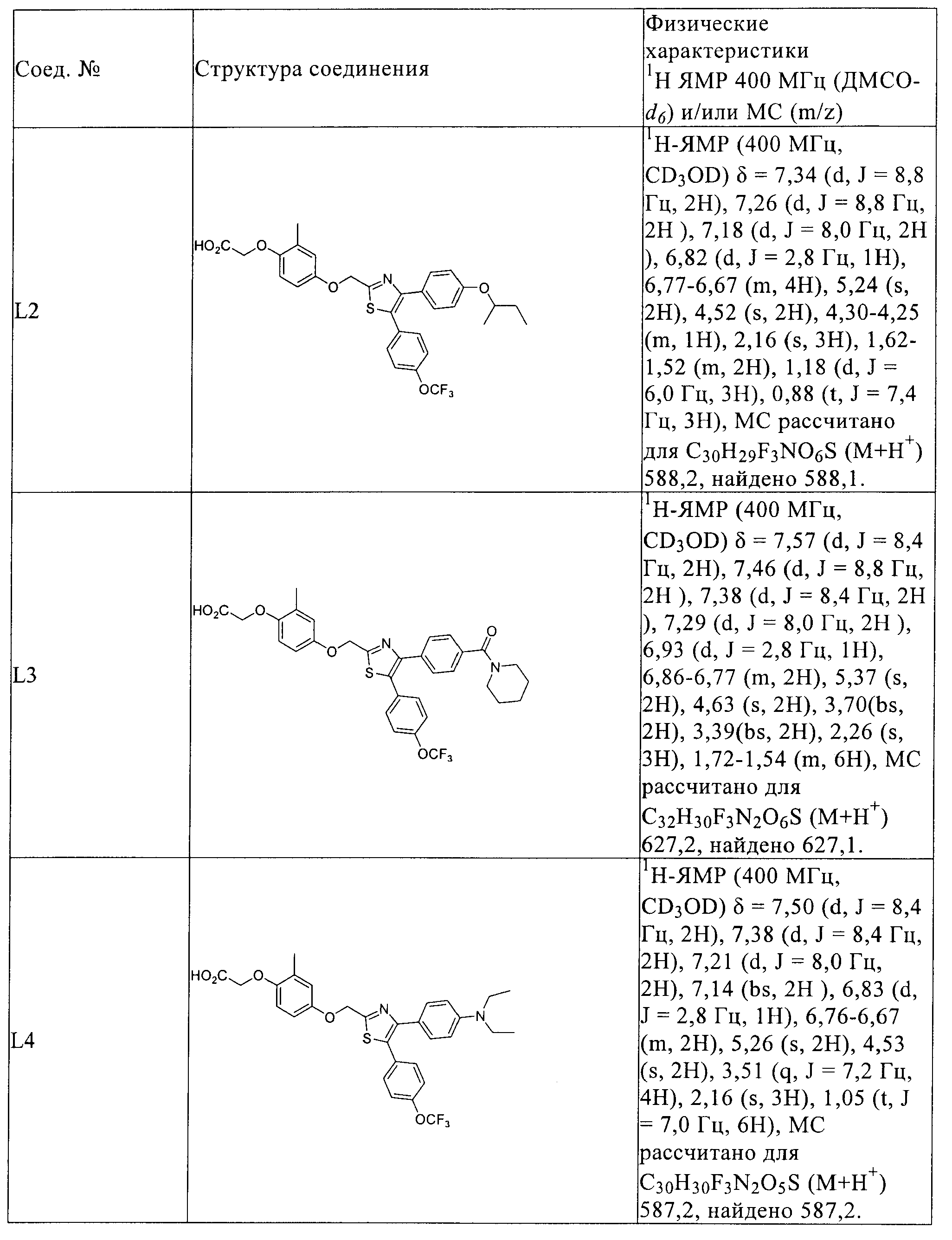 Figure 00000161