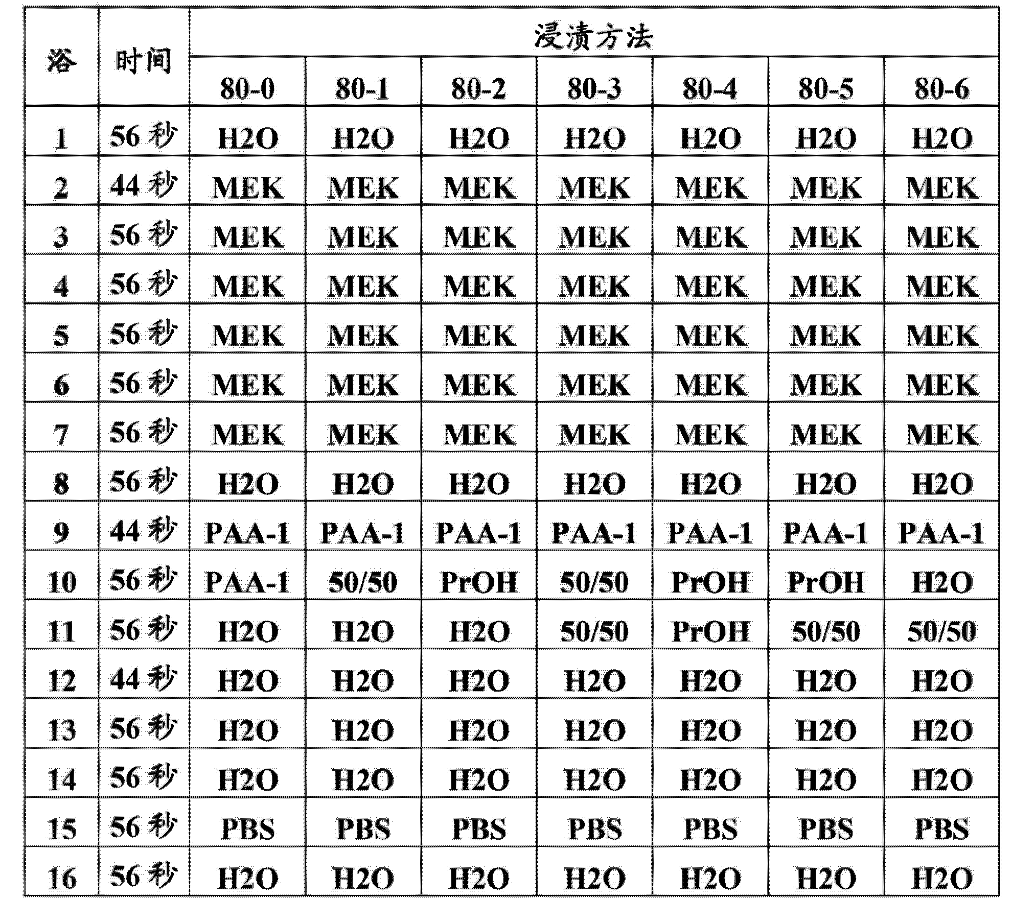 Figure CN103293707BD00631