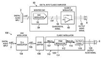 US8890608B2 - Digital input class-D audio amplifier - Google