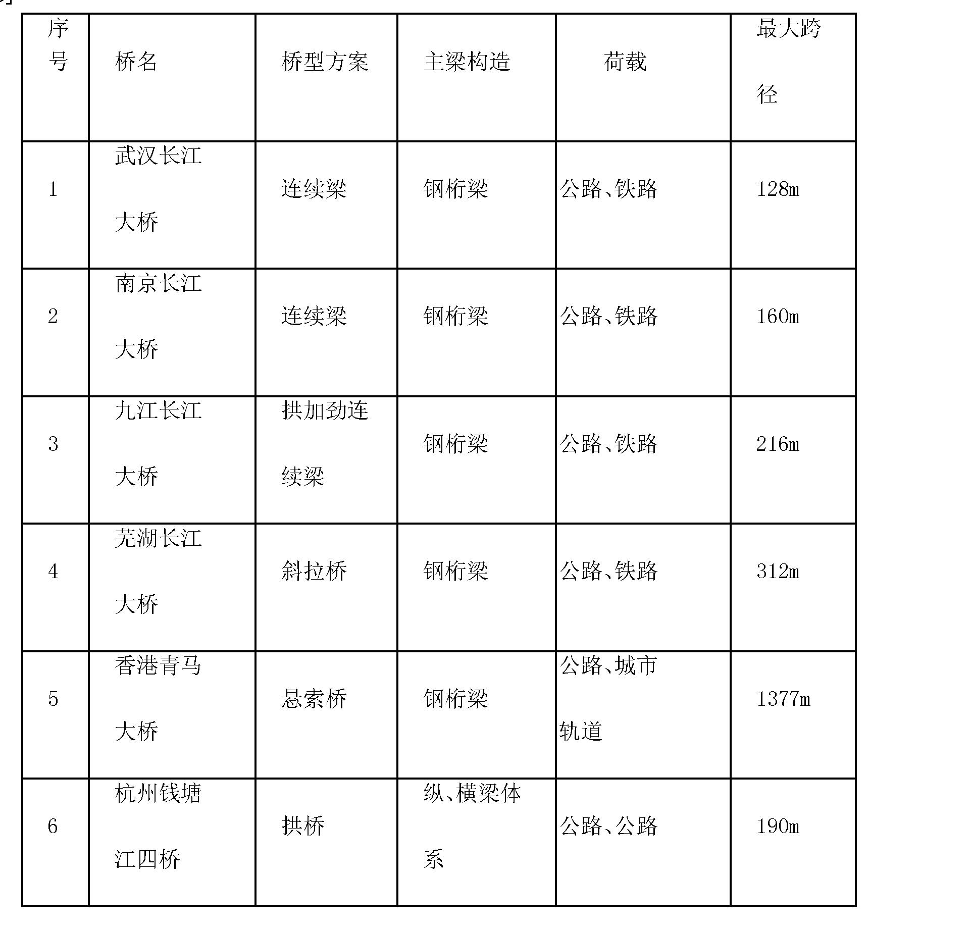 Figure CN101215819BD00031