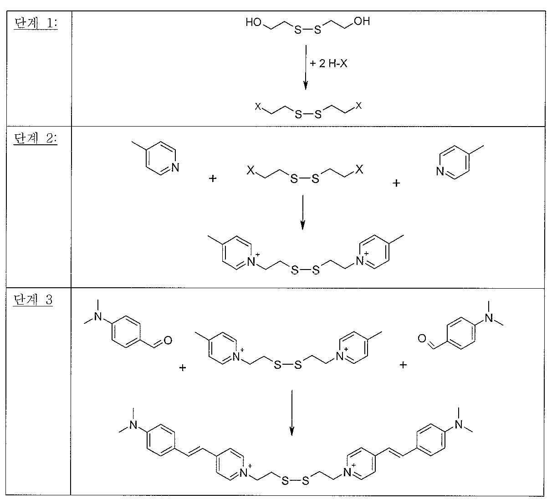 Figure 112007088248652-PCT00013