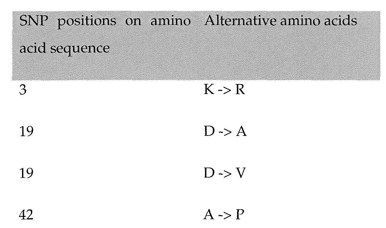 Figure imgf000474_0001