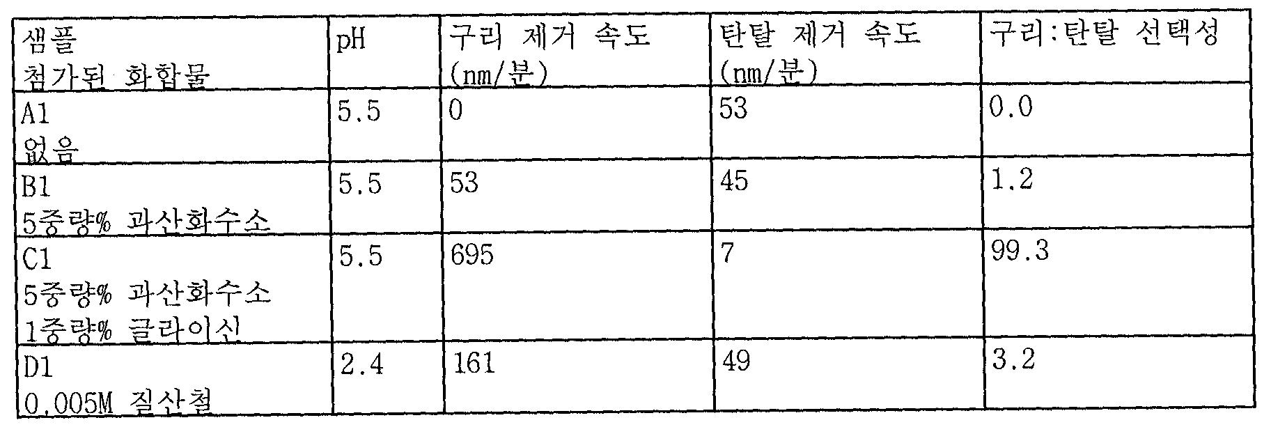 Figure 112006006325163-PCT00004