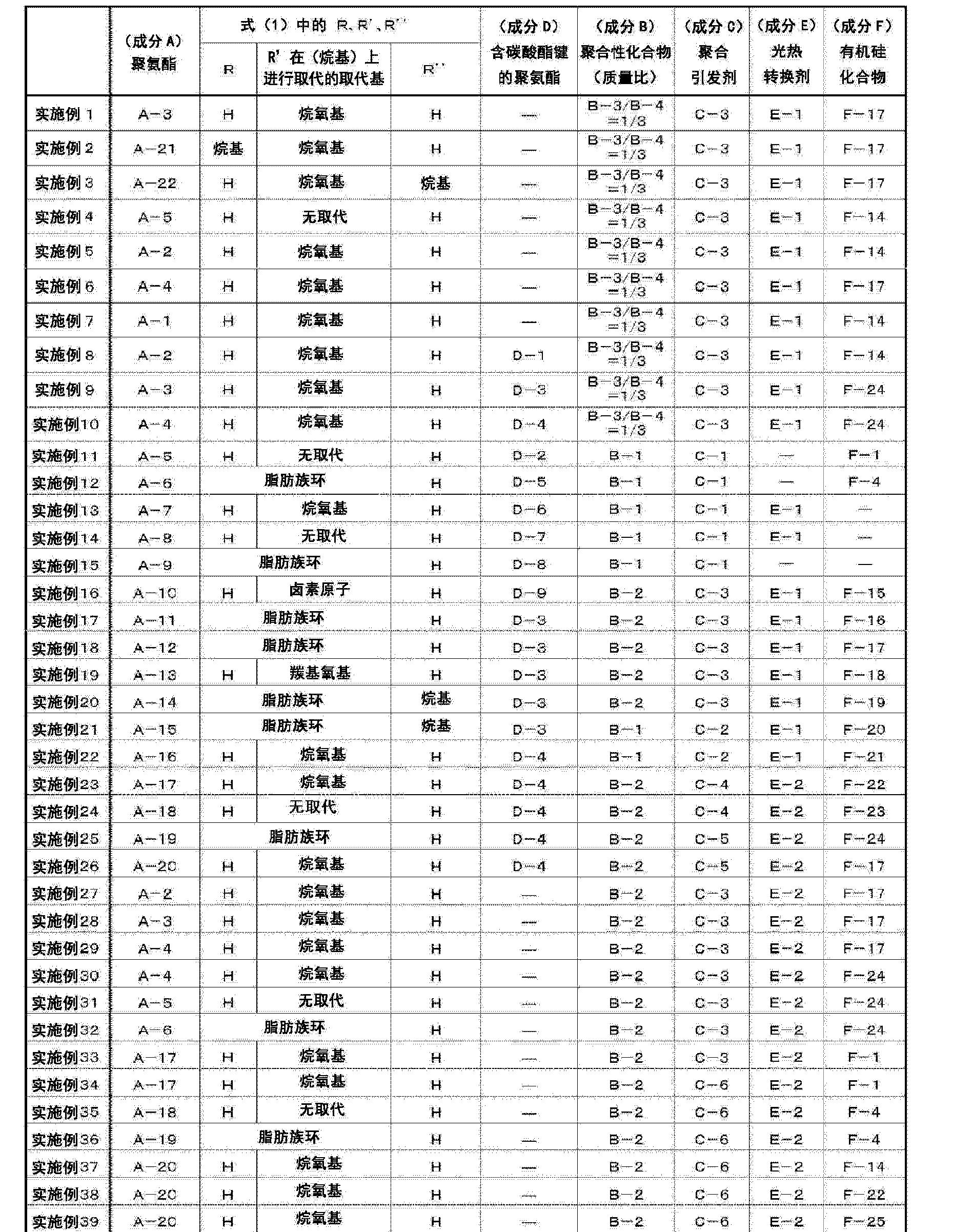 Figure CN104093572AD00471