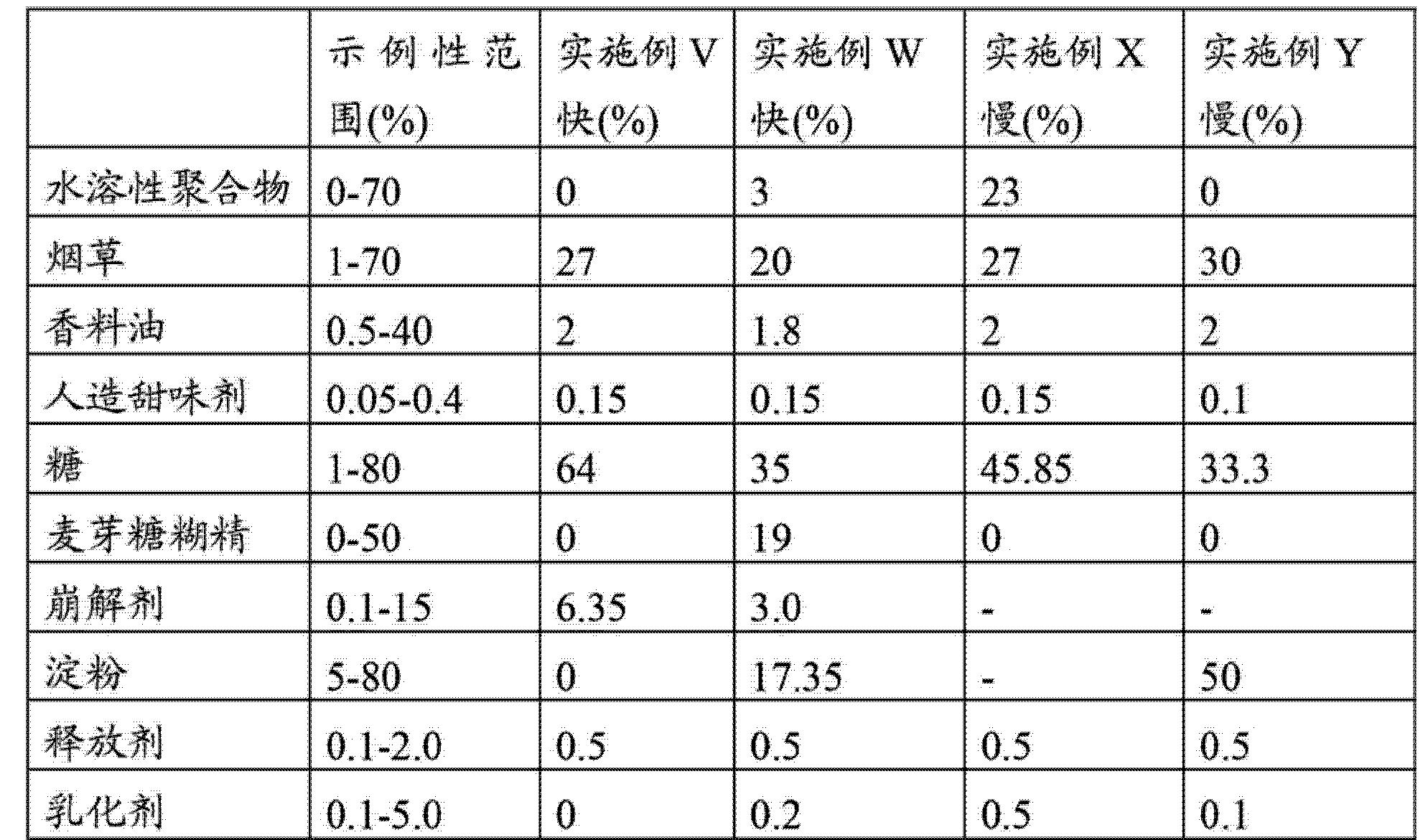 Figure CN102669810BD00411