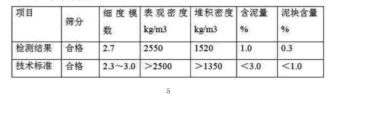 Figure CN103936373AD00054