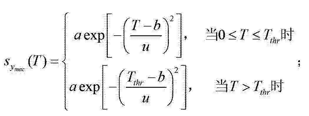 Figure CN102944583AD00261