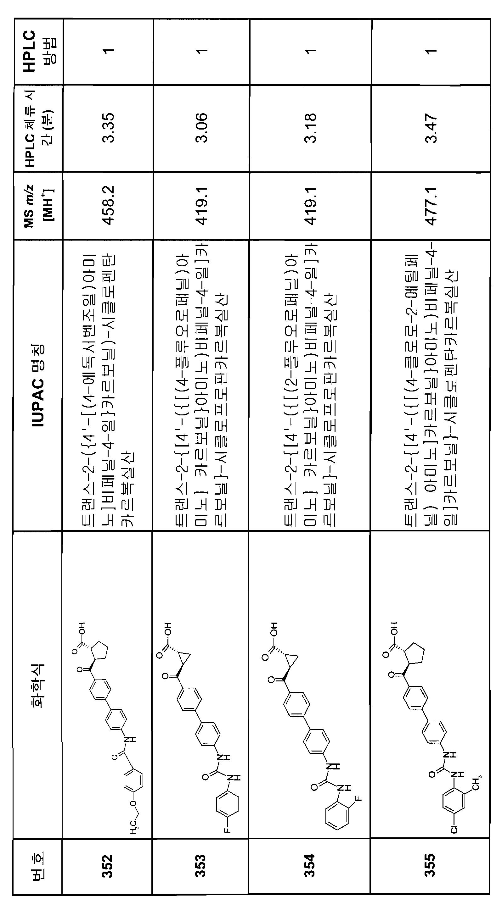 Figure 112007082249387-PCT00247