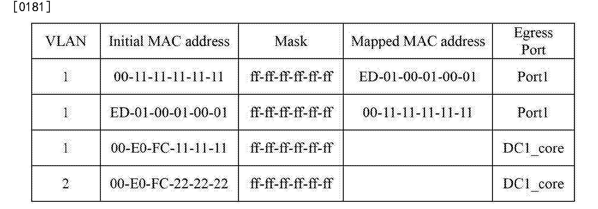 Figure CN103259727BD00281