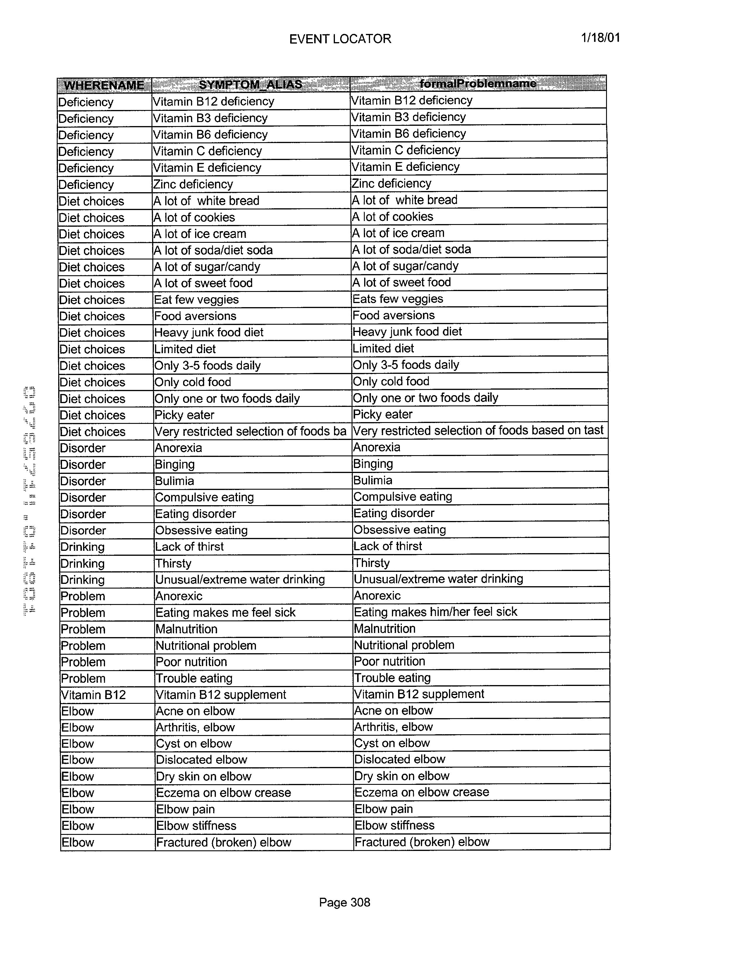 Figure US20030061072A1-20030327-P00309