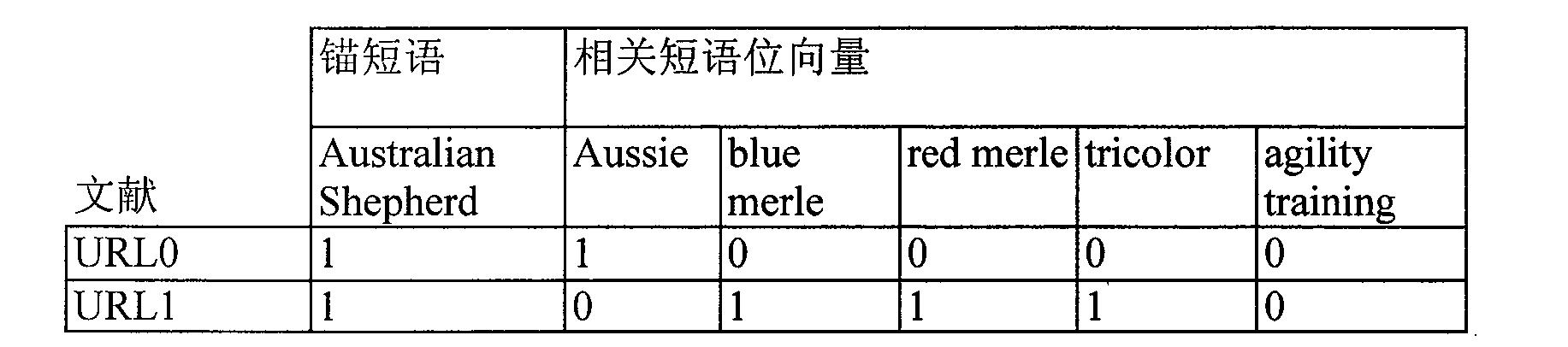 Figure CN102226901BD00161
