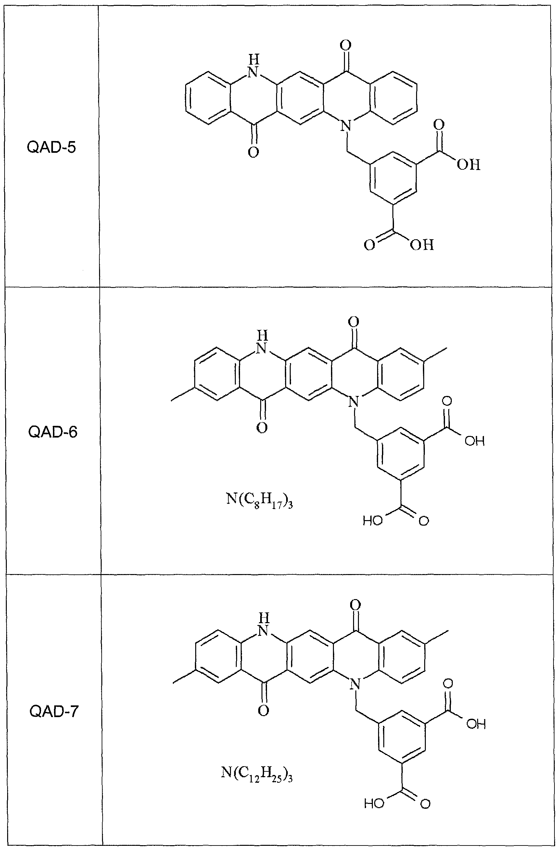 WO2007060259A2 - Non-aqueous pigment dispersions using