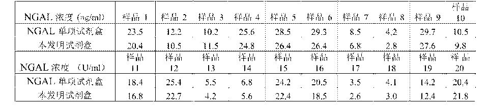 Figure CN104569417BD00141