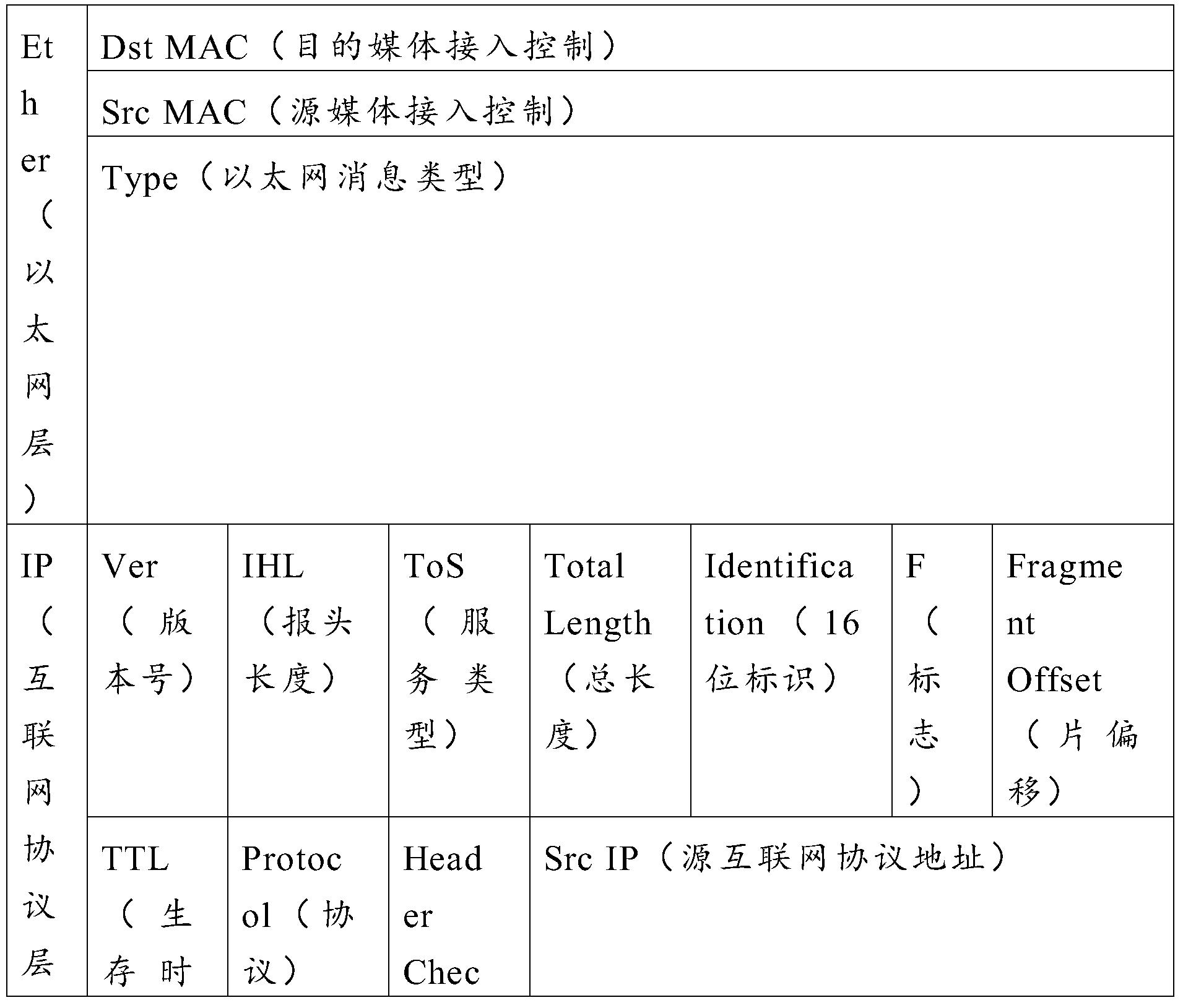 Figure PCTCN2014094694-appb-000003