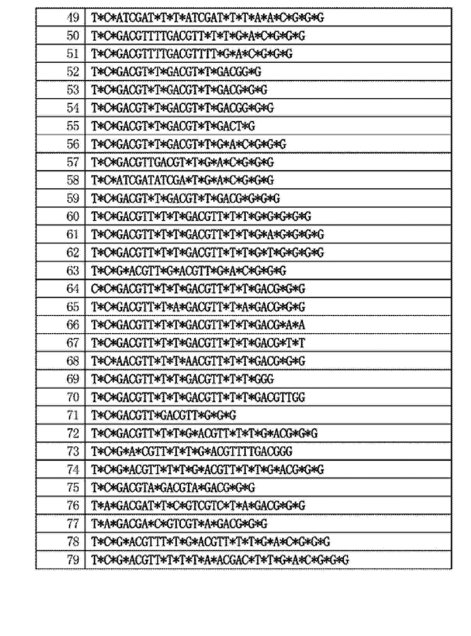 Figure CN104684923AC00041