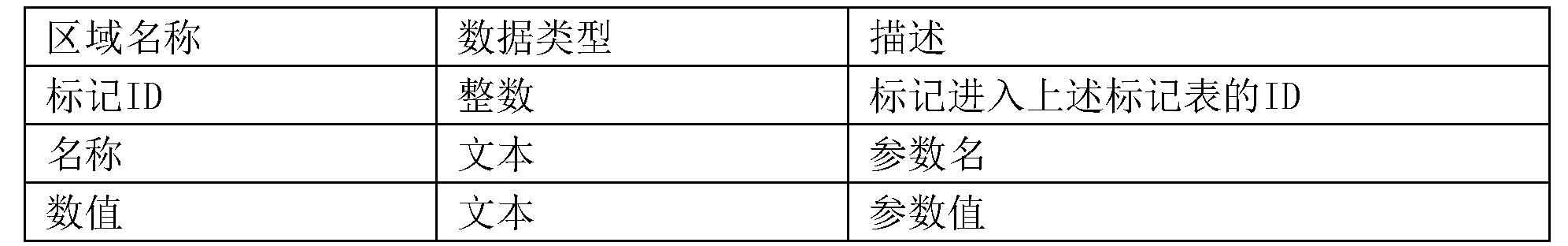 Figure CN104898652BD00381