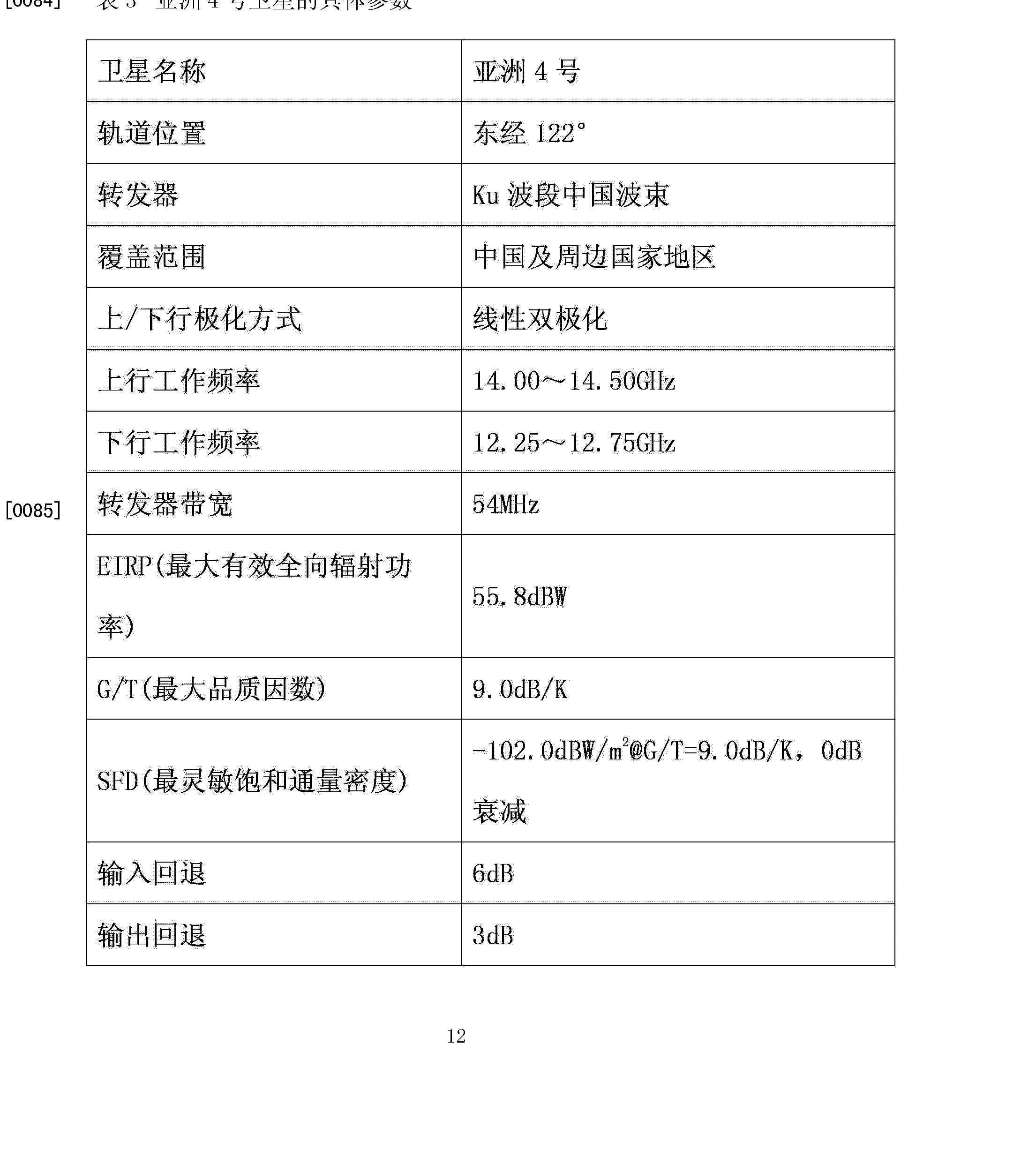 Figure CN102843179AD00121