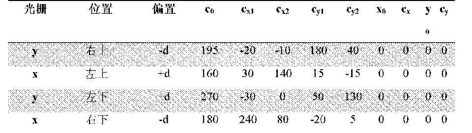 Figure CN106164775AD00191