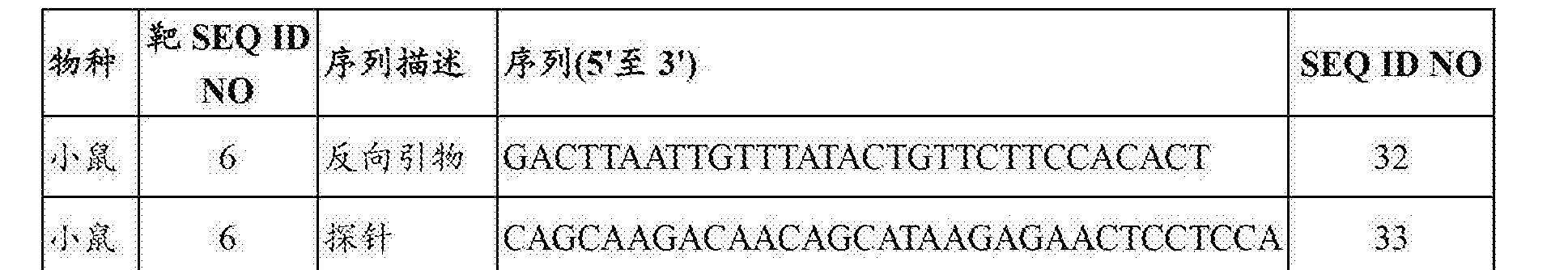 Figure CN102753186BD00371