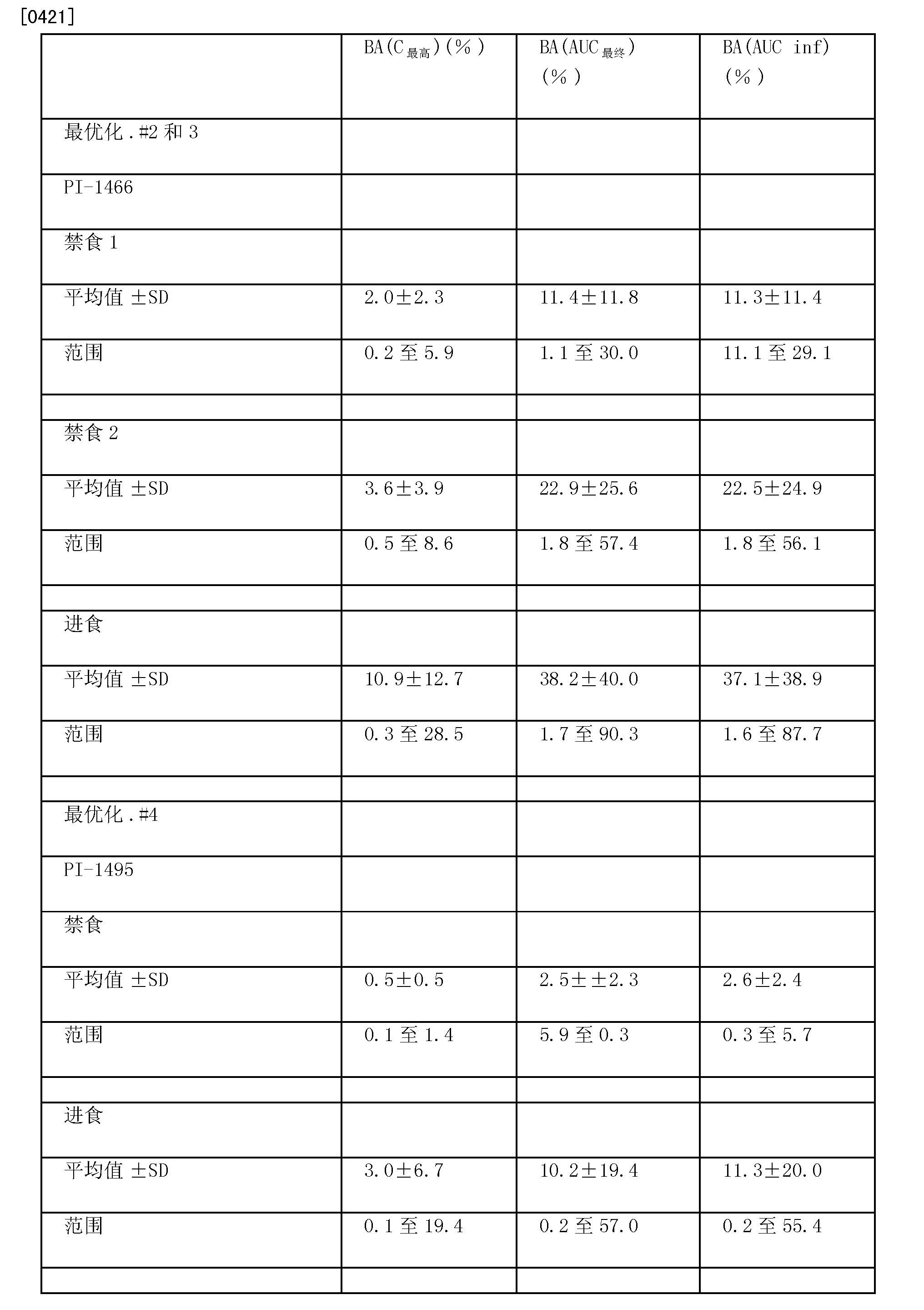 Figure CN101677963BD00501