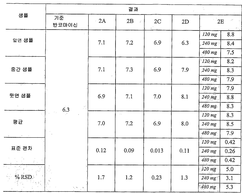 Figure 112008023610307-pct00018