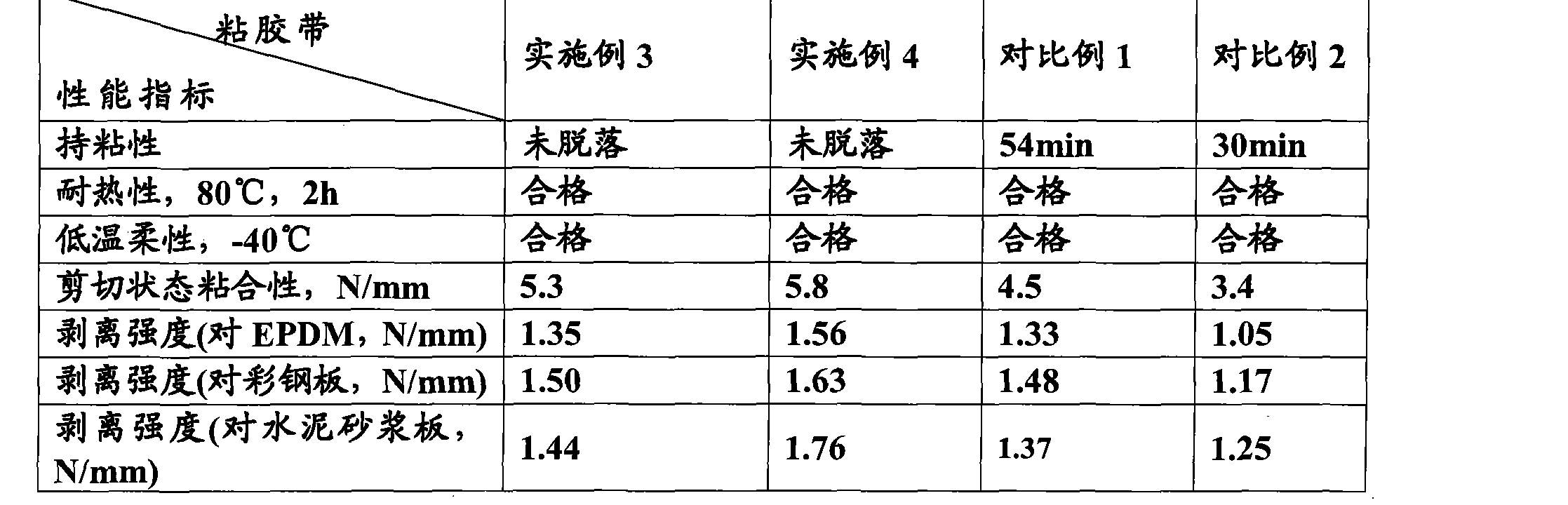 Figure CN101824288BD00061